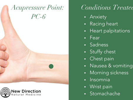 Acupuncture Point: PC-6