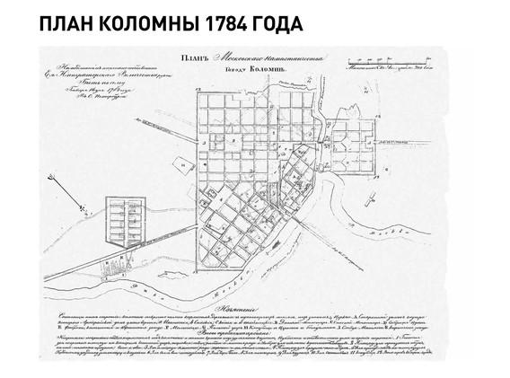 План Коломны 1784 года