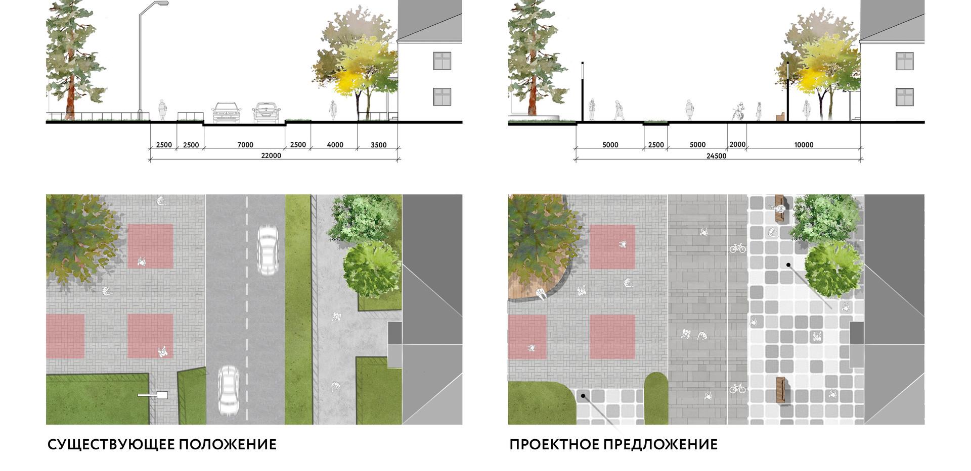 профиль улицы