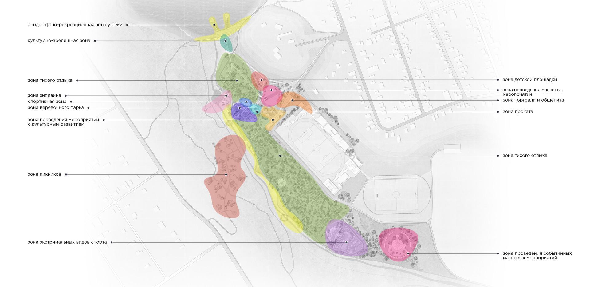 Схема функционального зонирования террит