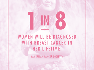 Breast Cancer Awareness: The More You Know