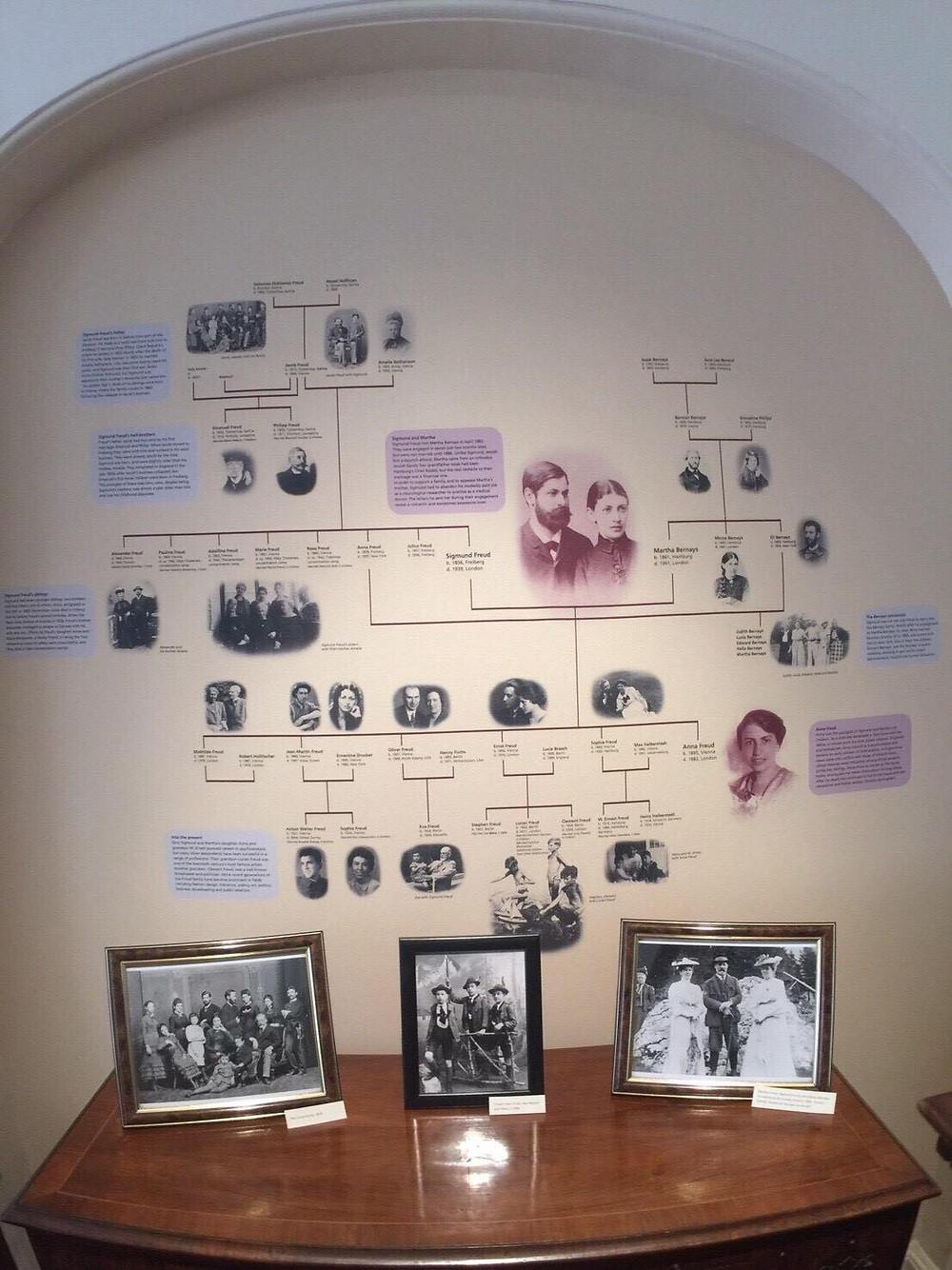 佛洛伊德博物館