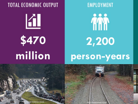 Independent Study Confirms Positive Economic Impacts of Rail on Island