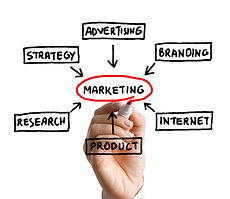 Effective and Creative Marketing is crucial to business growth.