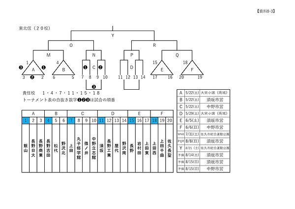 東北信■確定版 マスターズ2021長野県大会(櫓)_page-0001 (1)
