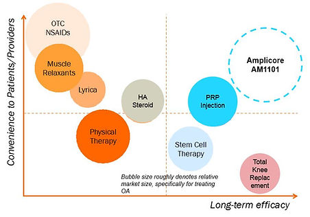 Treatment Comparison.JPG