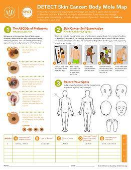 AAD skin cancer screening tool