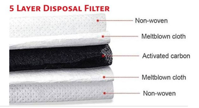 Snoozies Kid's Face Covering Filter Replacement 5pk