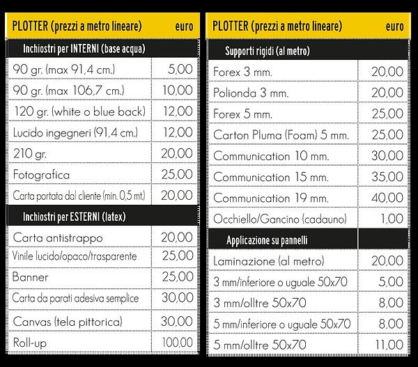 prezzi-2019-stampa-plotter.png