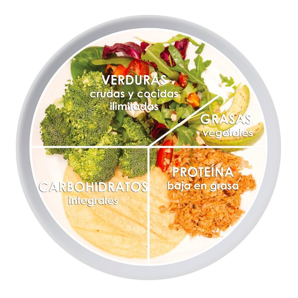 plato de bien comer saludable