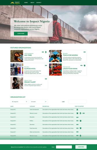 Impact Nigeria home page