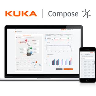 KUKA Compose