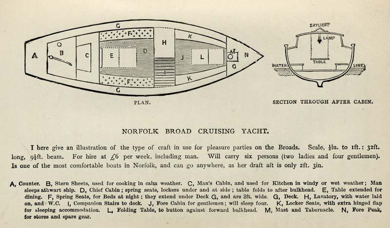 broads1895_yachtplan