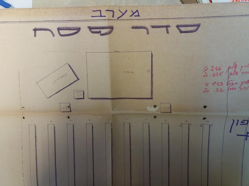 """שרטוט המפה של סדר הפסח שעשה יוסף שטיין ז""""ל-צלמה גילי מצא"""