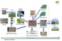 DataFlow-4-Eng.jpg