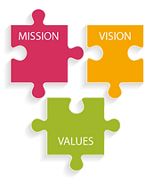 Mission-Vision-&-Values.png