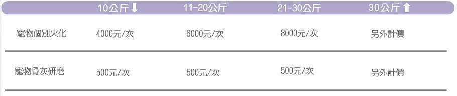 寵物火化研磨_價目2_0212.jpg