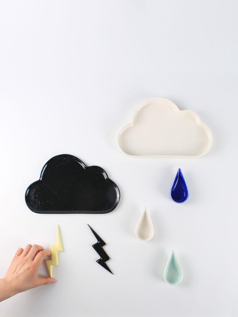 Mood Cloud