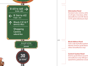 Township Wayfinding Program- WIP