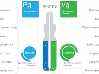 Учебник Новичка: PG против VG в жидкости для э-сигарет