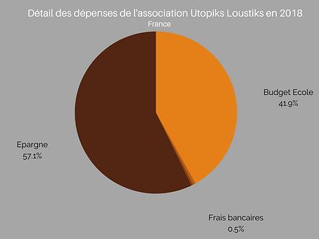 Détail_des_dépenses_en_2018.png