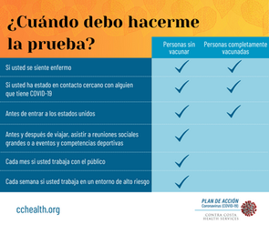 When Should I Get Tested (2).png