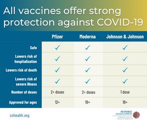 vaccine comparison chart (4).png