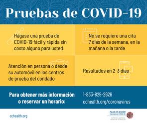 COVID Testing v2 - Spa.png