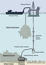 deep sea bed mining.png
