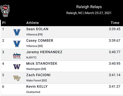 Kevin Kelly PB Rayleigh Relays NC 25-03-