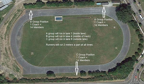 Fit4Life Track Positions.png