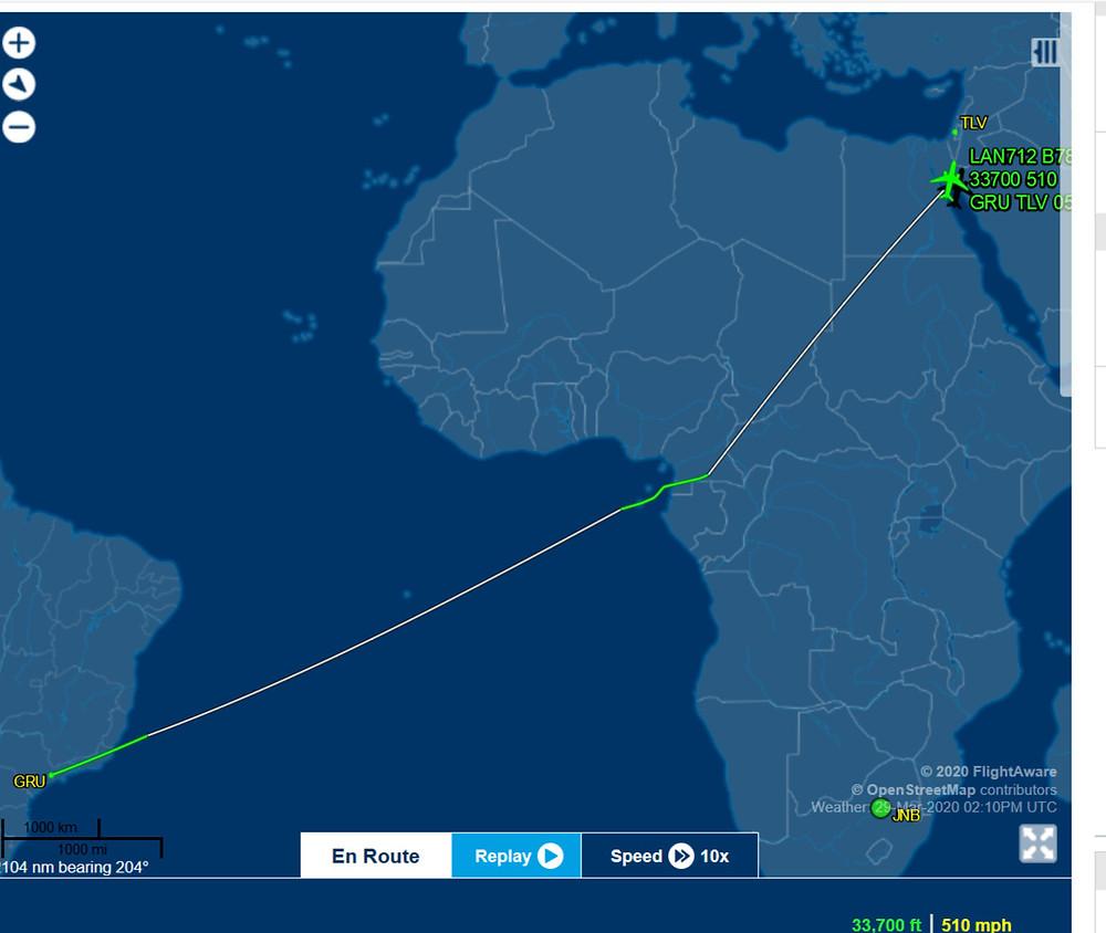 Latam 712 Sao Paulo -- Tel Aviv overflying Africa