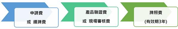 HKGLSFee_chi.png