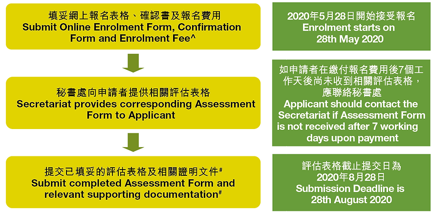 Application Procedure 2.png