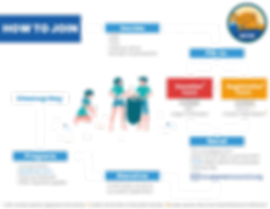 ICC_Flow Map_item_Eng-01.png