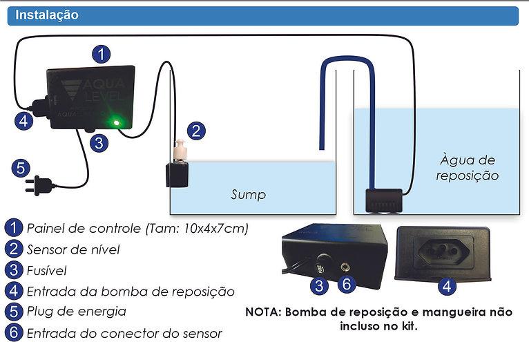 NOVO Aqua Triplo.jpg