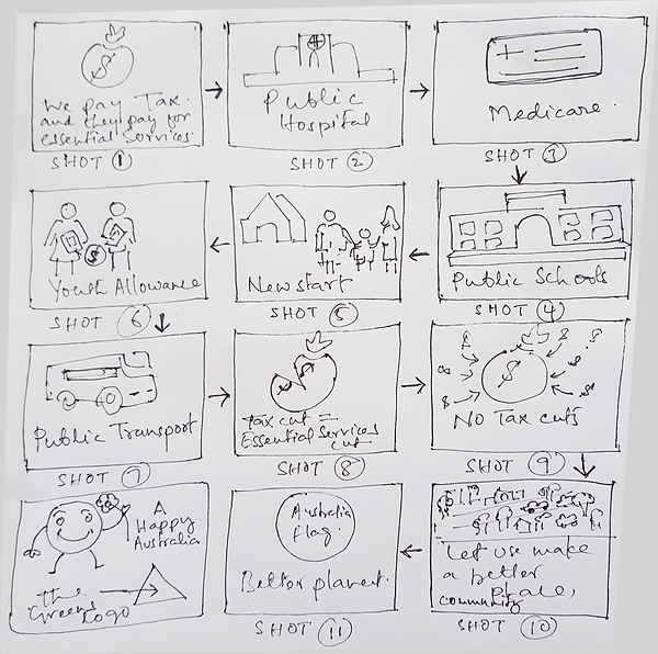 the-greens-storyboard.png