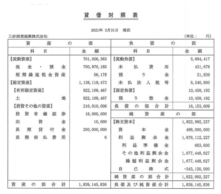 三好商業振興㈱2021年.jpg