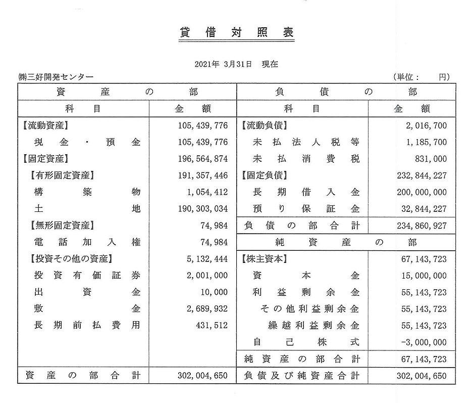 (株)三好開発センター2021年.jpg