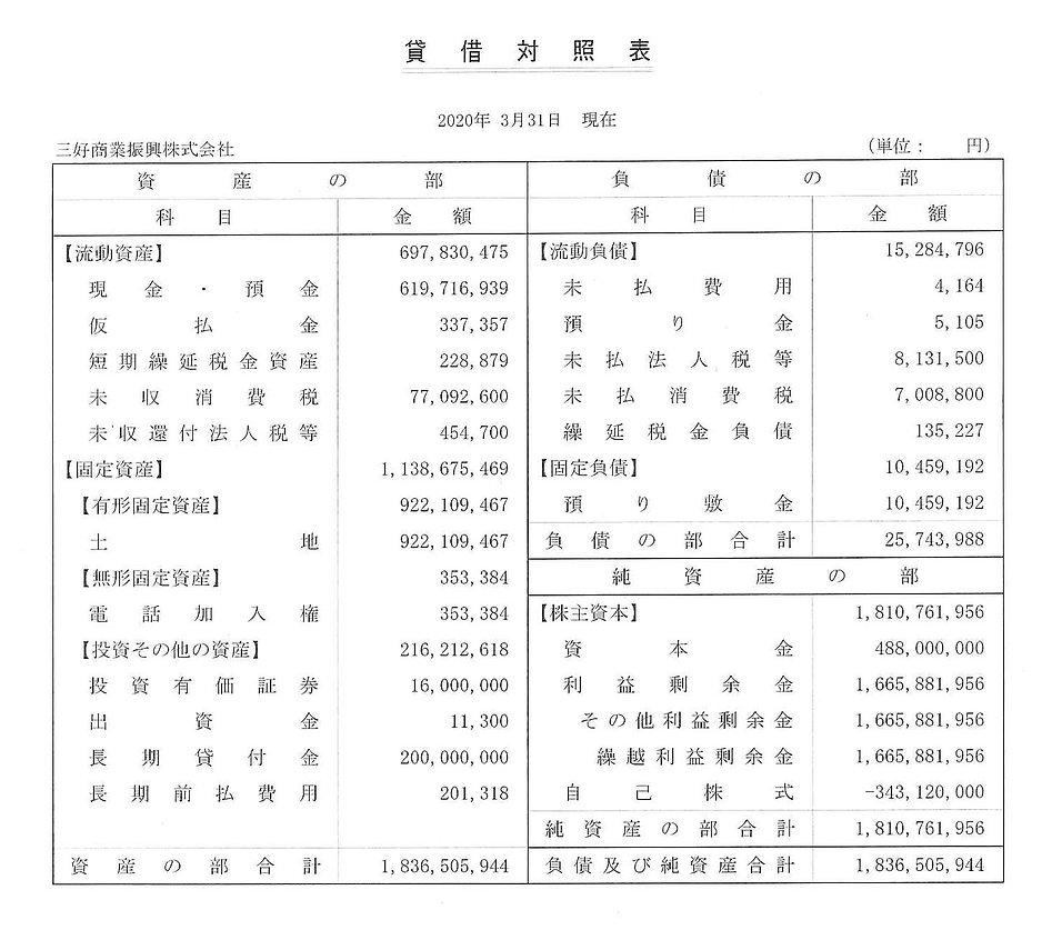 2020三好商業振興㈱.jpg