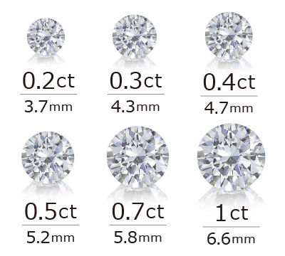 ダイヤモンド_カラットについて.jpg