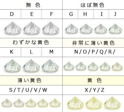 ダイヤモンド_カラーについて.jpg