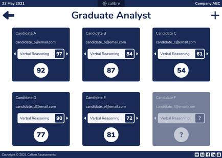 Employer Portal - Scores