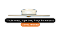 Marathon Whole-House HDTV Antenna Ranks #5 in Top 10
