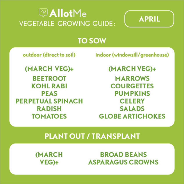 AllotMe GrowGuide - April.jpg