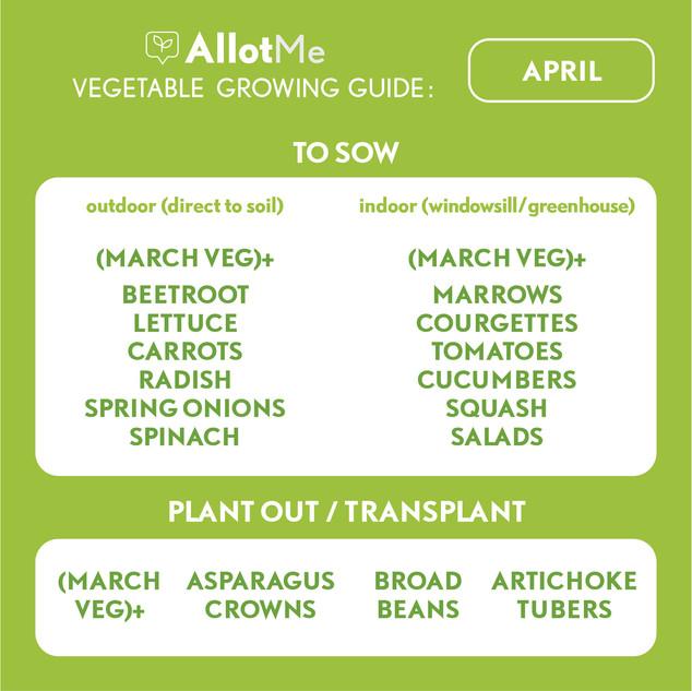 AllotMe GrowGuide - April.jpg