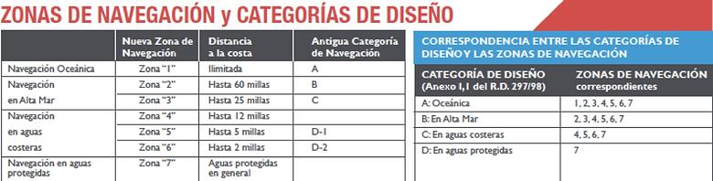 ZONAS NAVEGACION.png