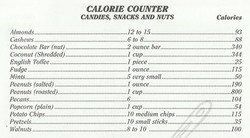 Calorie Counter for Candies, Snacks and