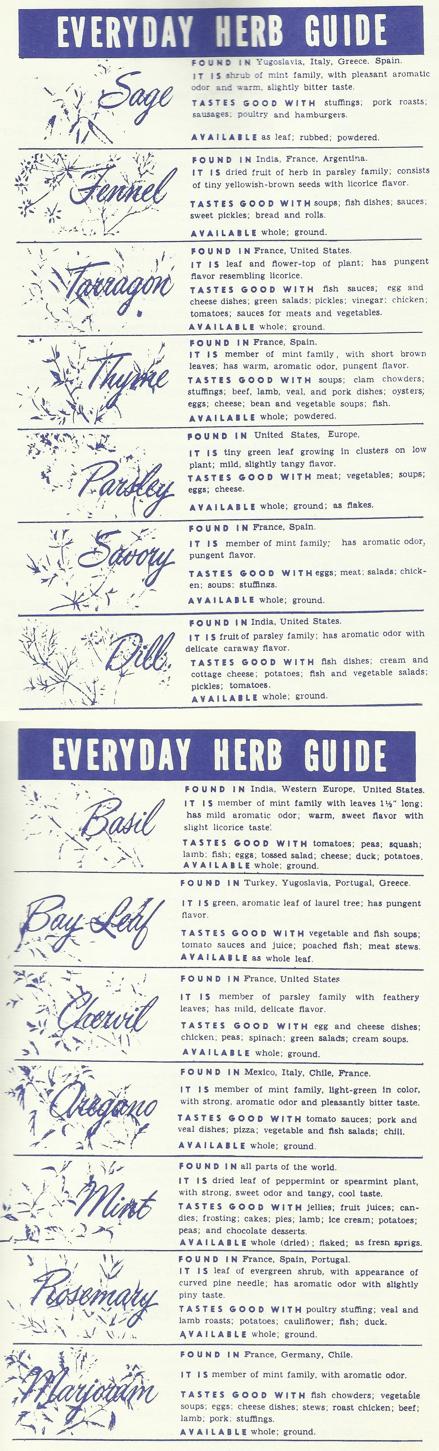 Everyday Herb Guide