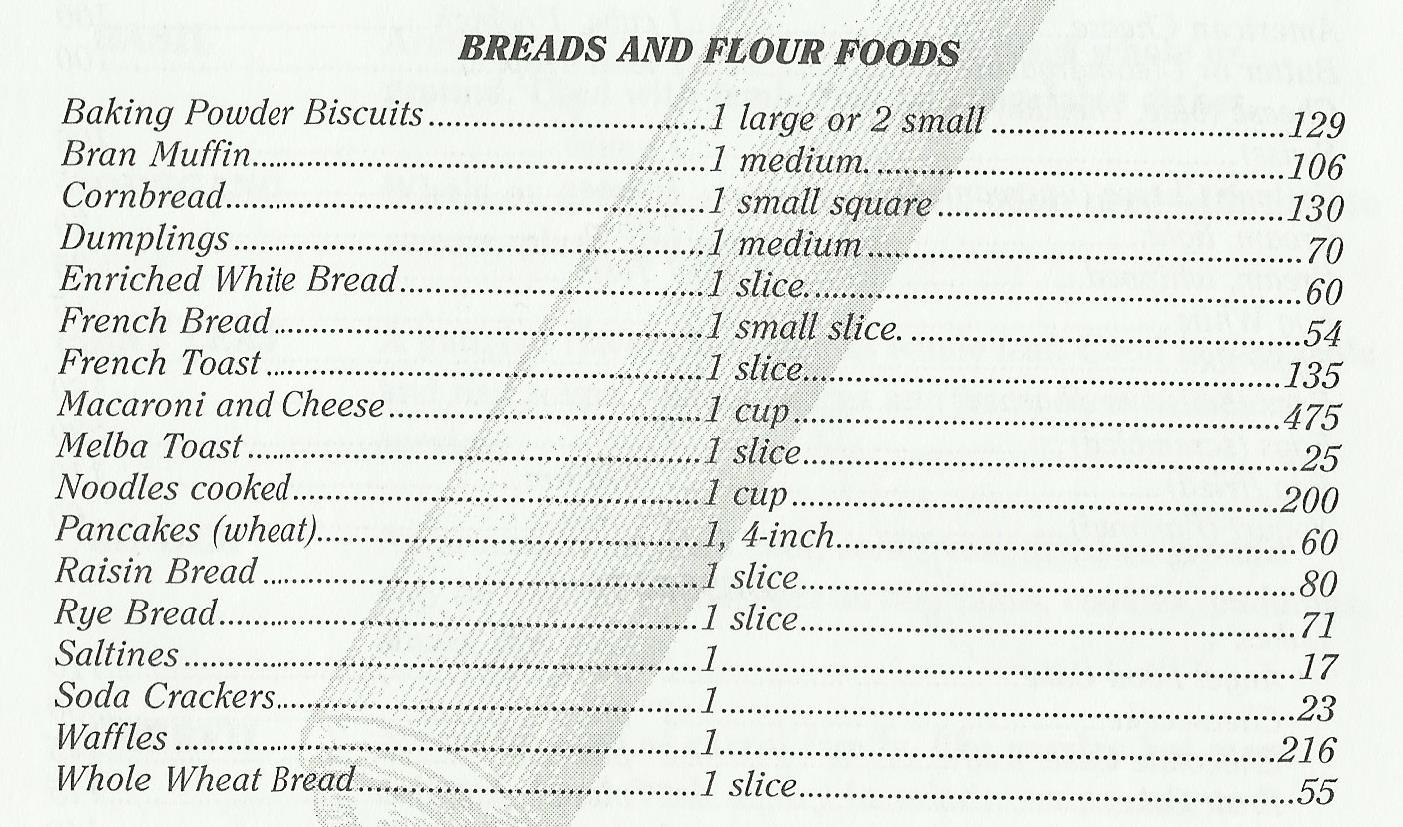 Calorie Counter for Breads and Flour Foo